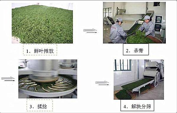 制茶蒸汽發生器
